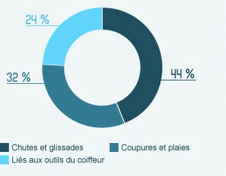 MAAF Conjoint_fiches_coiffeurs3